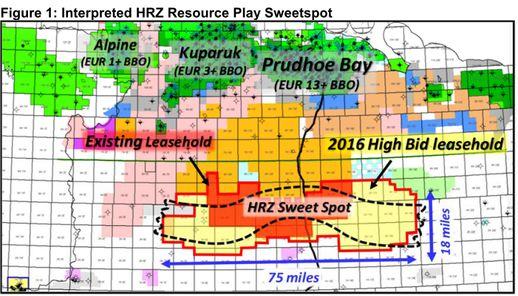 88 Energy Ltd.: Interpreted HRZ Resource Play Sweetspot